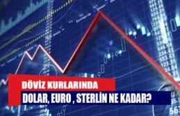 Creditwest Bank Ekonomi Gündemi 9 Ekim 2020