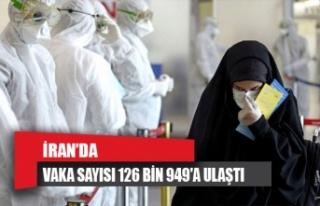 İran'da can kaybı 7 bin 183'e yükseldi