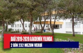 DAÜ 2019-2020 Akademik Yılı Bahar Dönemi'nde...