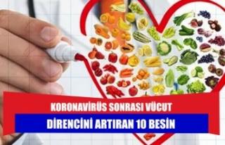 KORONAVİRÜS SONRASI VÜCUT DİRENCİNİ ARTIRAN...