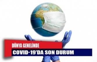 Dünya genelinde Covid-19 tespit edilen kişi sayısı 16 milyon 650 bini geçti